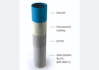 PPG Steelguard ... compatible with a wide range of PPG primers and topcoats.