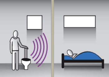 The sleeping person is disturbed by the noise. For the man this is no problem because the occuring sound is normal