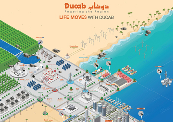 A smart grid as envisioned by Ducab.