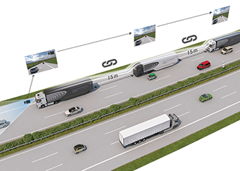 Highway Pilot Connect platooning.