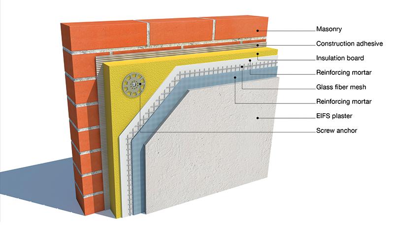 FIGURE 1: Cross-section of an ETICS.